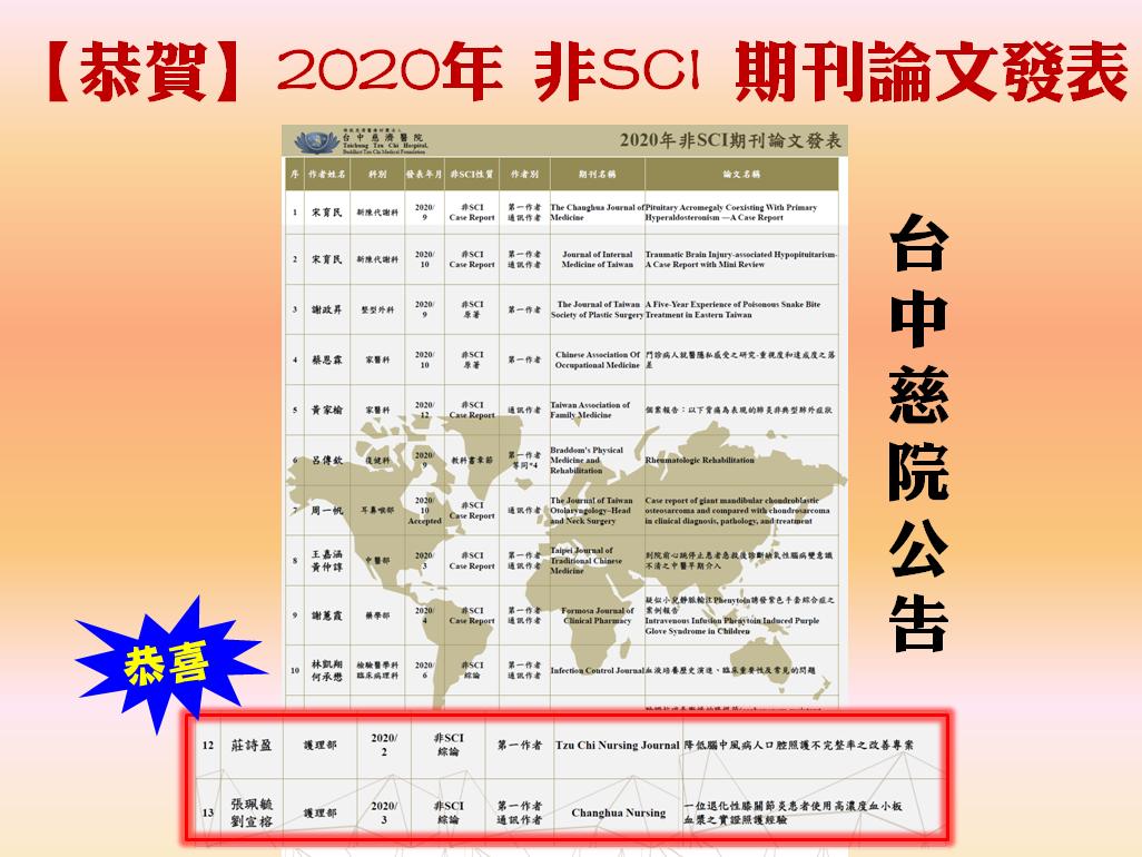 【恭賀】2020年 非SCI 期刊論文發表:護理部 莊詩盈、張珮毓、劉宣瑢