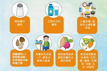 肺阻塞的營養照護